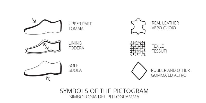 pittogramma scarpe